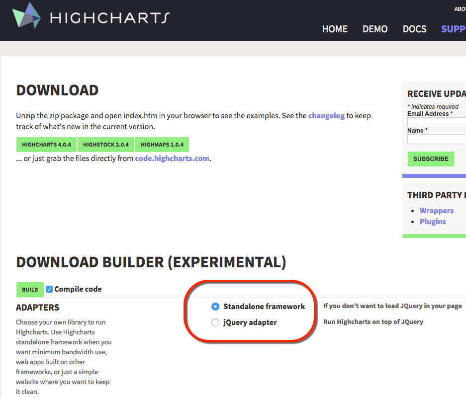 HighCharts Download