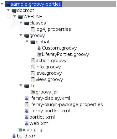 Sample groovy porlet directory structure