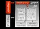 JolkiaArchitecture.png -